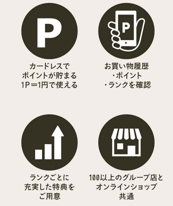 カードレスでポイントがたまる〜グループ店とオンラインショップ共通